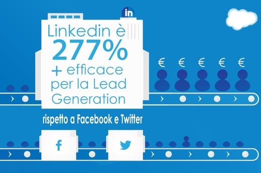 LinkedIn per lead generation b2b