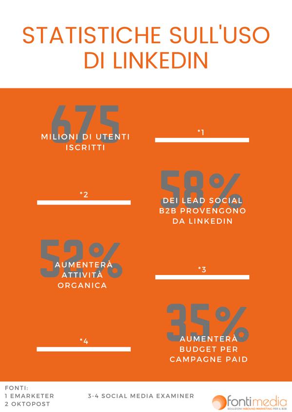 agenzia di marketing - linkedin stats