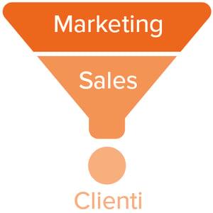 funnel di marketing