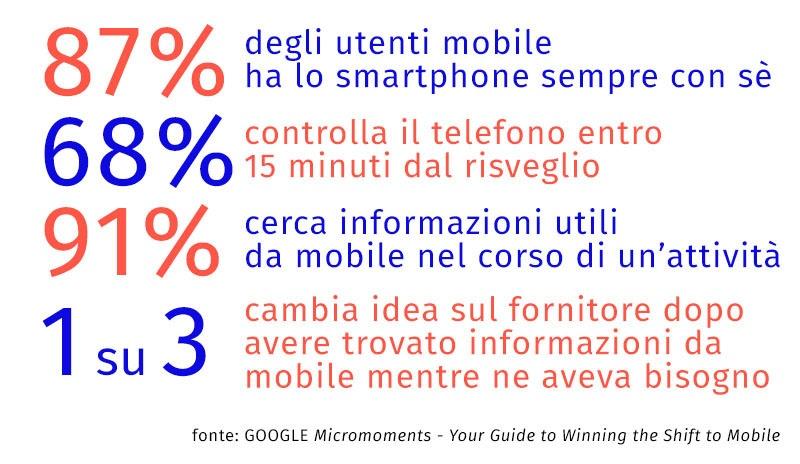 strategia digital marketing B2B