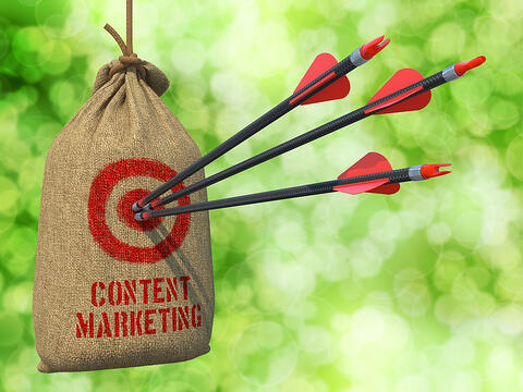 content marketing demand generation