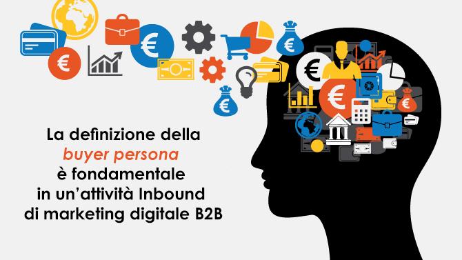 content marketing b2b buyer persona