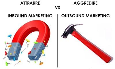 inbound marketing _vs_outbound marketing