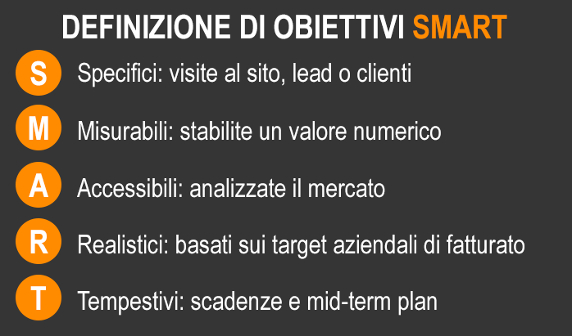 obiettivi content marketing b2b