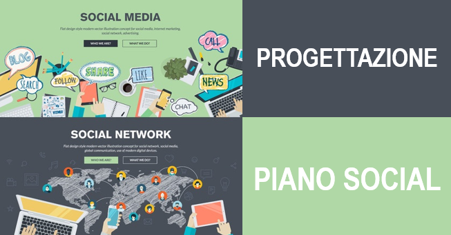 piano di Social Media Marketing
