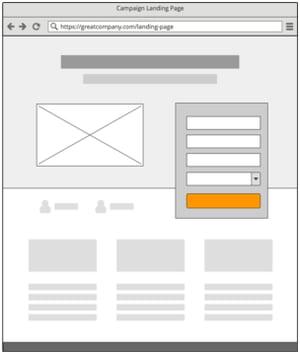 struttura di una landing page