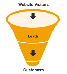 increase-website-conversions.png
